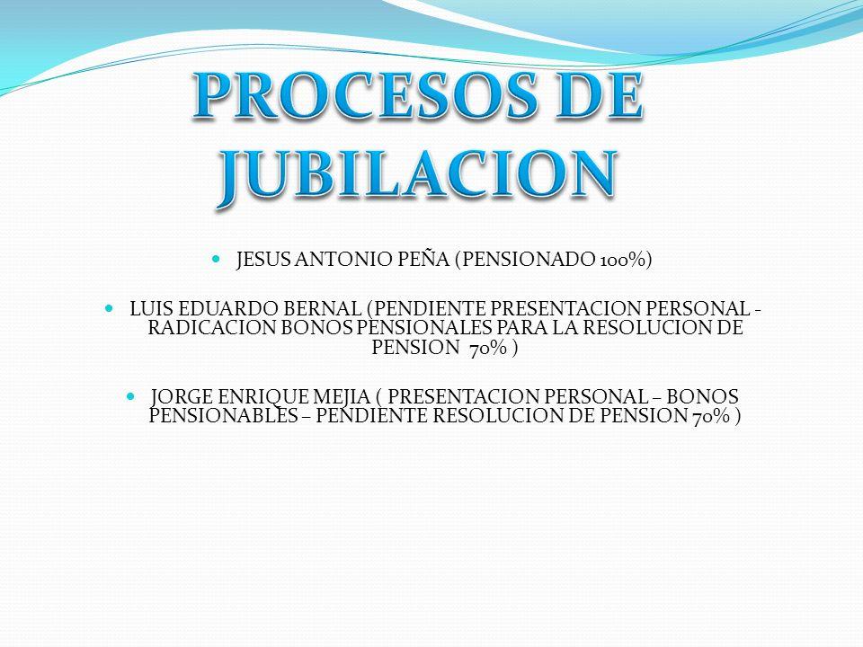 JESUS ANTONIO PEÑA (PENSIONADO 100%) LUIS EDUARDO BERNAL (PENDIENTE PRESENTACION PERSONAL - RADICACION BONOS PENSIONALES PARA LA RESOLUCION DE PENSION