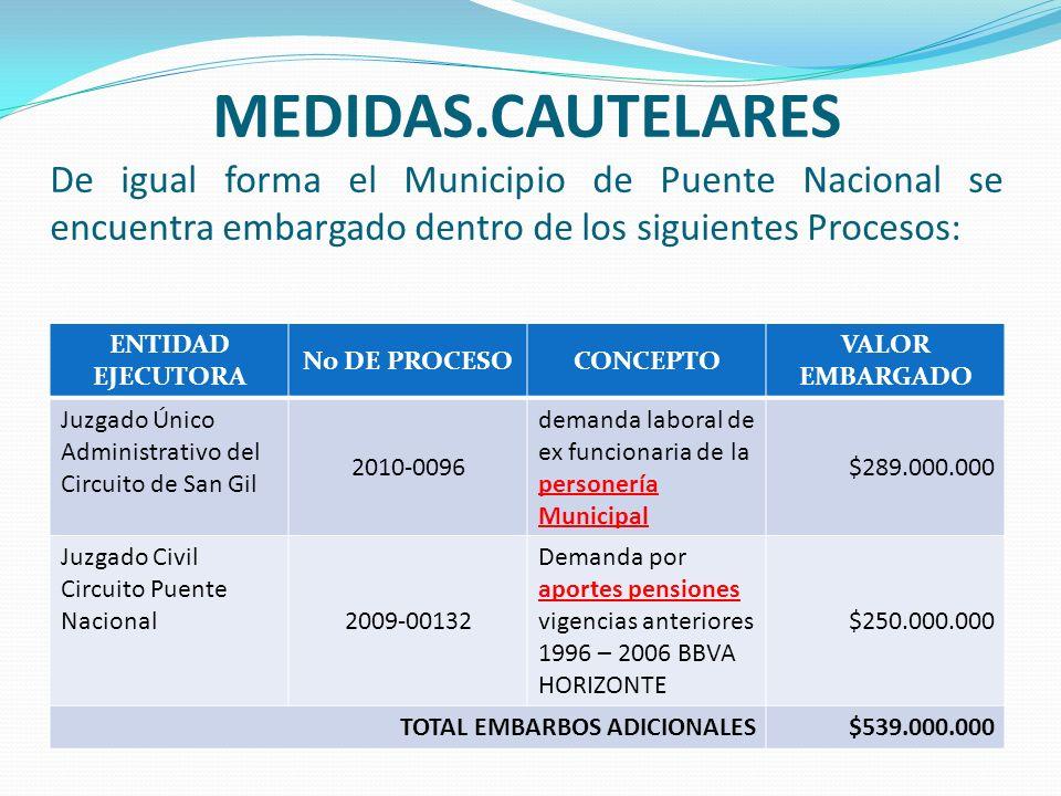 MEDIDAS.CAUTELARES De igual forma el Municipio de Puente Nacional se encuentra embargado dentro de los siguientes Procesos: ENTIDAD EJECUTORA No DE PR