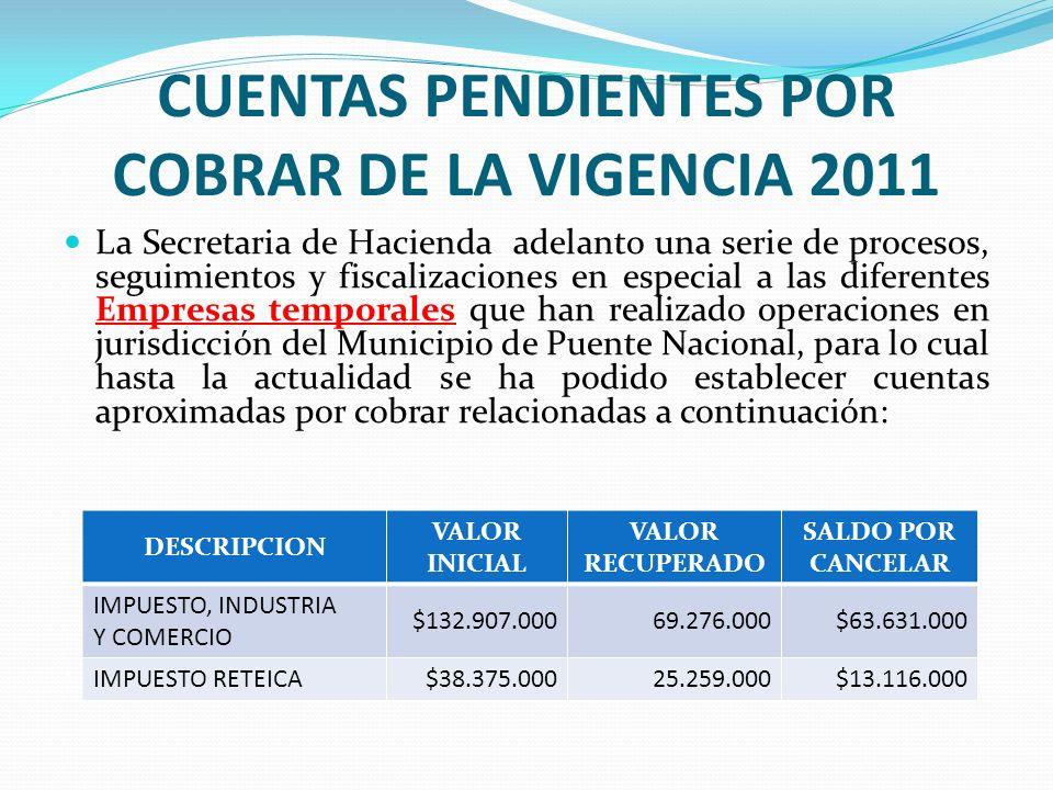 CUENTAS PENDIENTES POR COBRAR DE LA VIGENCIA 2011 La Secretaria de Hacienda adelanto una serie de procesos, seguimientos y fiscalizaciones en especial