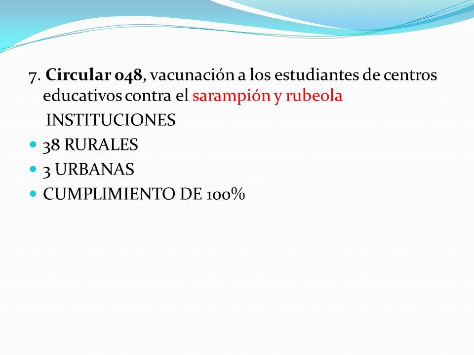 7. Circular 048, vacunación a los estudiantes de centros educativos contra el sarampión y rubeola INSTITUCIONES 38 RURALES 3 URBANAS CUMPLIMIENTO DE 1