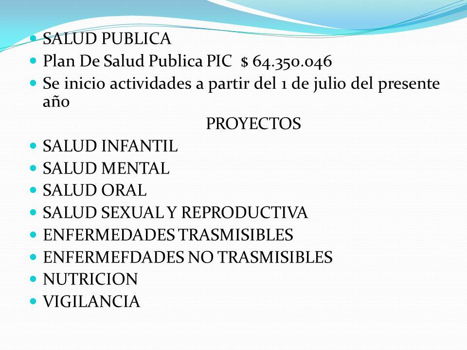 SALUD PUBLICA Plan De Salud Publica PIC $ 64.350.046 Se inicio actividades a partir del 1 de julio del presente año PROYECTOS SALUD INFANTIL SALUD MENTAL SALUD ORAL SALUD SEXUAL Y REPRODUCTIVA ENFERMEDADES TRASMISIBLES ENFERMEFDADES NO TRASMISIBLES NUTRICION VIGILANCIA