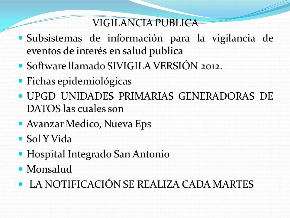 VIGILANCIA PUBLICA Subsistemas de información para la vigilancia de eventos de interés en salud publica Software llamado SIVIGILA VERSIÓN 2012. Fichas