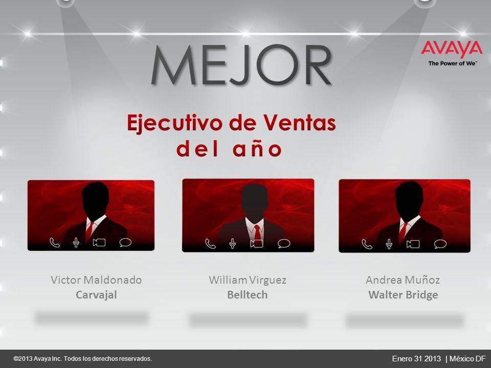 ©2013 Avaya Inc. Todos los derechos reservados. Enero 31 2013 | México DF ©2013 Avaya Inc. Todos los derechos reservados. Enero 31 2013 | México DF