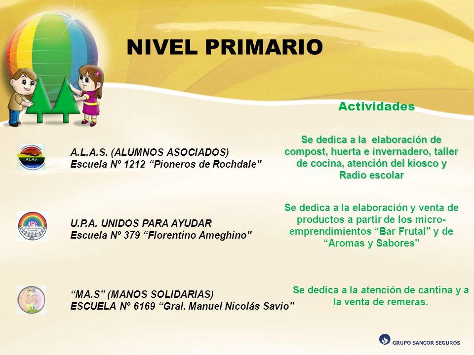 NIVEL PRIMARIO A.L.A.S. (ALUMNOS ASOCIADOS) Escuela Nº 1212 Pioneros de Rochdale U.P.A. UNIDOS PARA AYUDAR Escuela Nº 379 Florentino Ameghino MA.S (MA