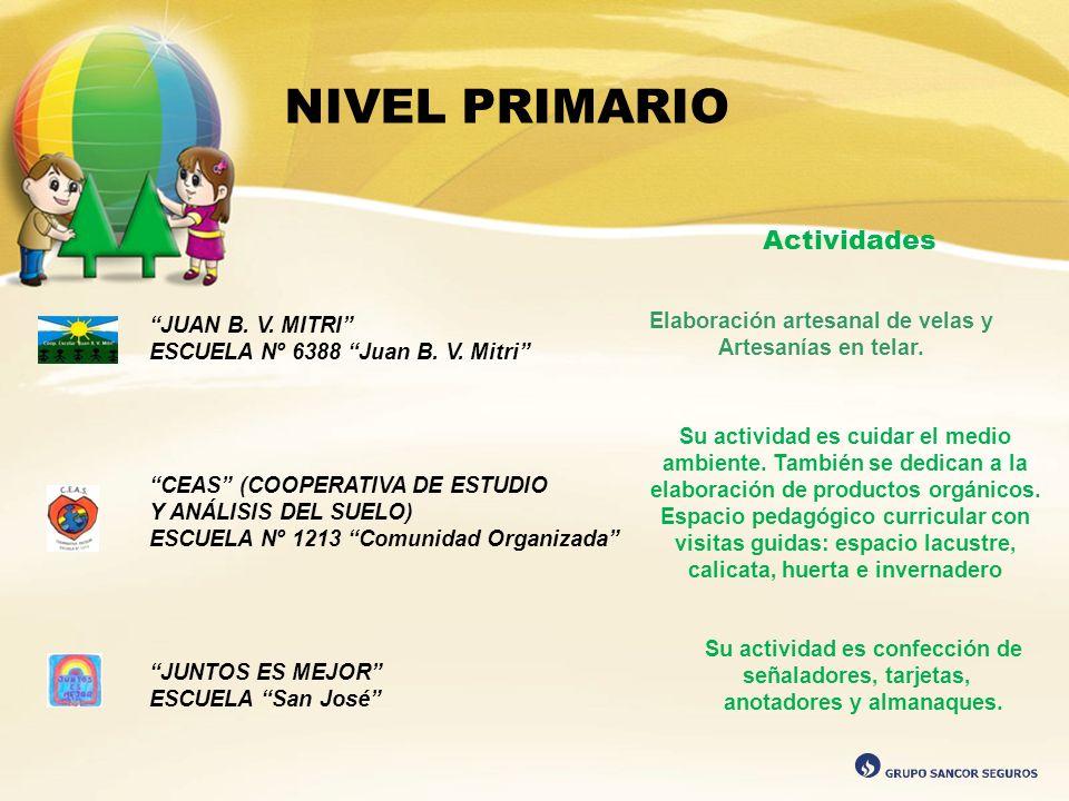 NIVEL PRIMARIO JUAN B. V. MITRI ESCUELA Nº 6388 Juan B. V. Mitri CEAS (COOPERATIVA DE ESTUDIO Y ANÁLISIS DEL SUELO) ESCUELA Nº 1213 Comunidad Organiza