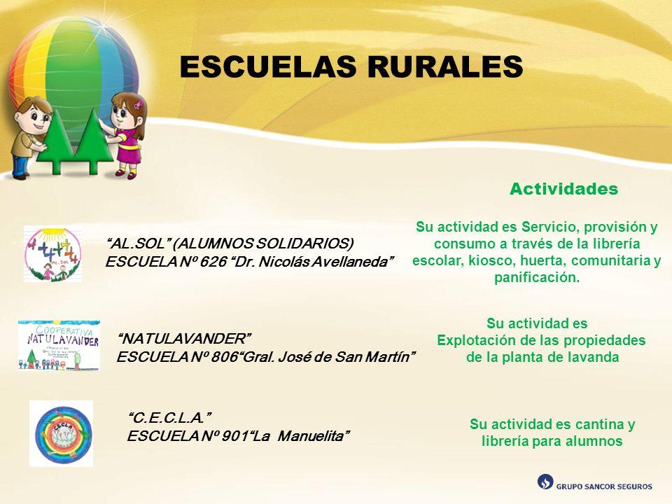C.E.C.L.A. ESCUELA Nº 901La Manuelita Su actividad es cantina y librería para alumnos ESCUELAS RURALES NATULAVANDER ESCUELA Nº 806Gral. José de San Ma