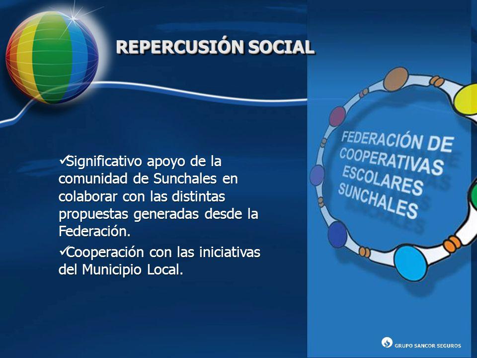 REPERCUSIÓN SOCIAL Significativo apoyo de la comunidad de Sunchales en colaborar con las distintas propuestas generadas desde la Federación. Significa
