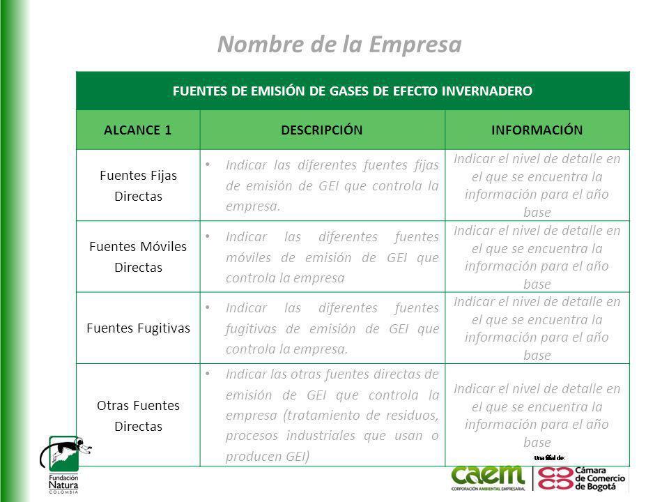 Nombre de la Empresa FUENTES DE EMISIÓN DE GASES DE EFECTO INVERNADERO ALCANCE 1DESCRIPCIÓNINFORMACIÓN Fuentes Fijas Directas Indicar las diferentes f