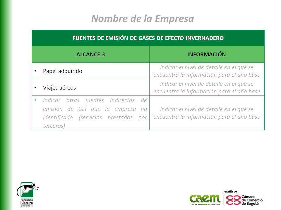 Nombre de la Empresa FUENTES DE EMISIÓN DE GASES DE EFECTO INVERNADERO ALCANCE 3INFORMACIÓN Papel adquirido Indicar el nivel de detalle en el que se e