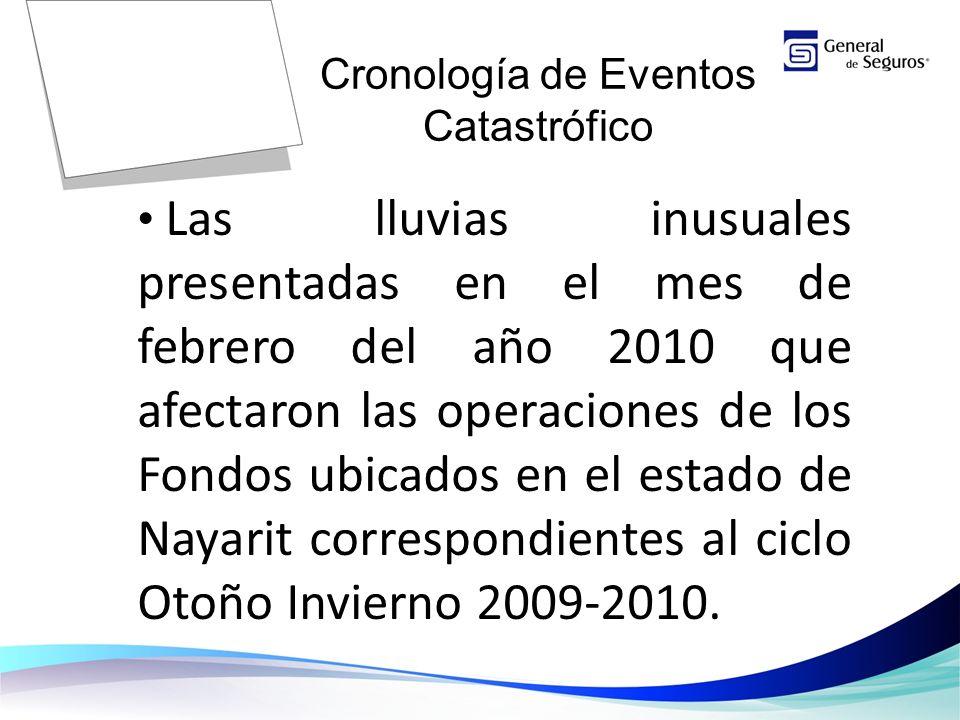Las lluvias inusuales presentadas en el mes de febrero del año 2010 que afectaron las operaciones de los Fondos ubicados en el estado de Nayarit correspondientes al ciclo Otoño Invierno 2009-2010.