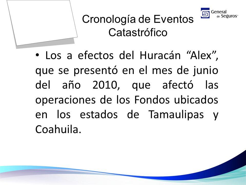 Los a efectos del Huracán Alex, que se presentó en el mes de junio del año 2010, que afectó las operaciones de los Fondos ubicados en los estados de Tamaulipas y Coahuila.