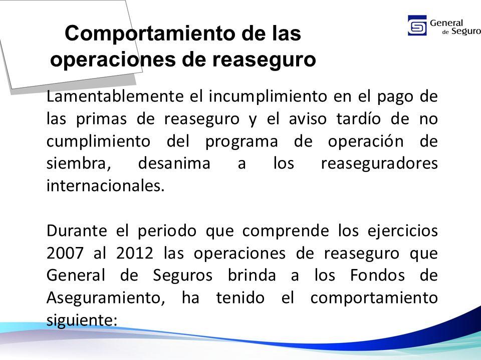 Comportamiento de las operaciones de reaseguro Lamentablemente el incumplimiento en el pago de las primas de reaseguro y el aviso tardío de no cumplimiento del programa de operación de siembra, desanima a los reaseguradores internacionales.