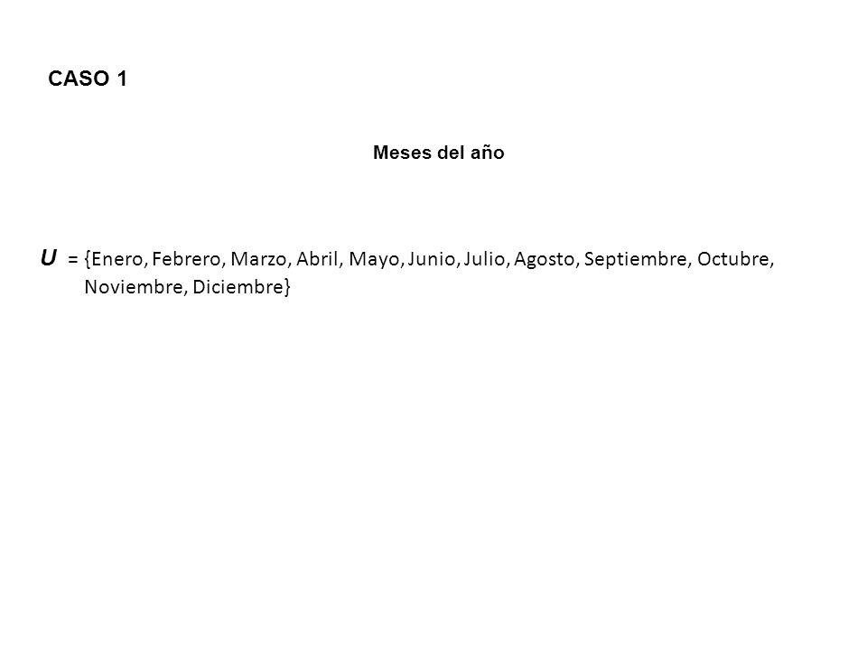 CASO 1 Meses del año U = {Enero, Febrero, Marzo, Abril, Mayo, Junio, Julio, Agosto, Septiembre, Octubre, Noviembre, Diciembre}