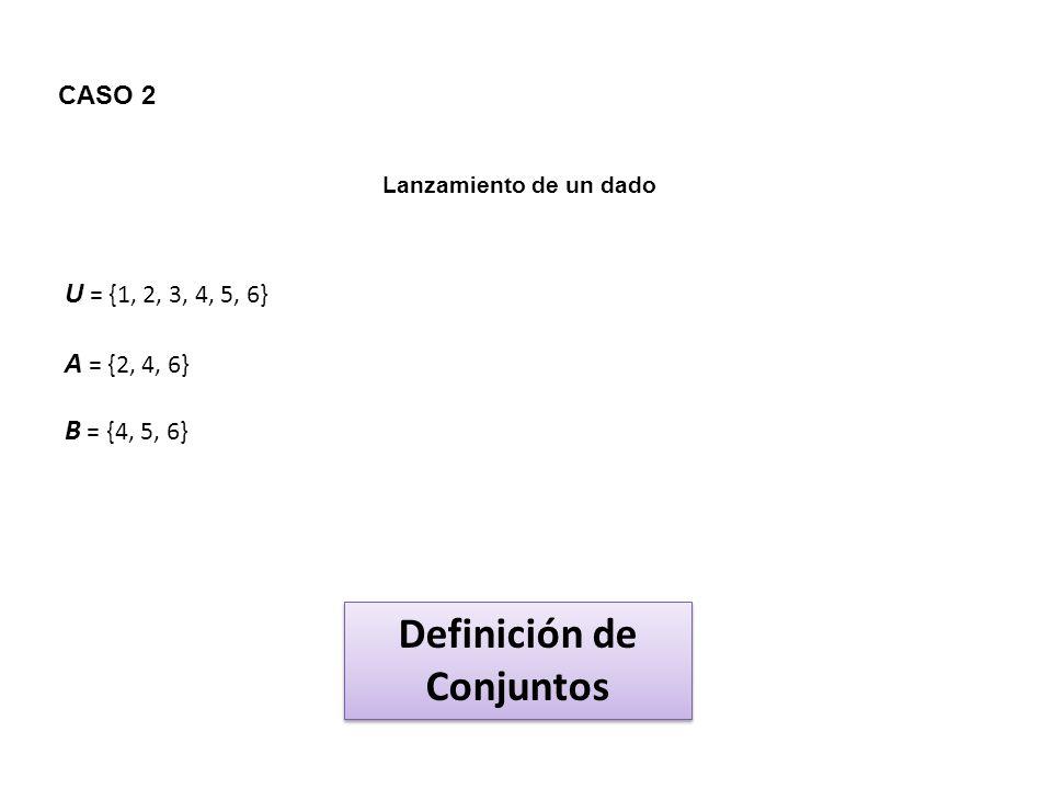 CASO 2 Lanzamiento de un dado U = {1, 2, 3, 4, 5, 6} A = {2, 4, 6} B = {4, 5, 6} Definición de Conjuntos Definición de Conjuntos