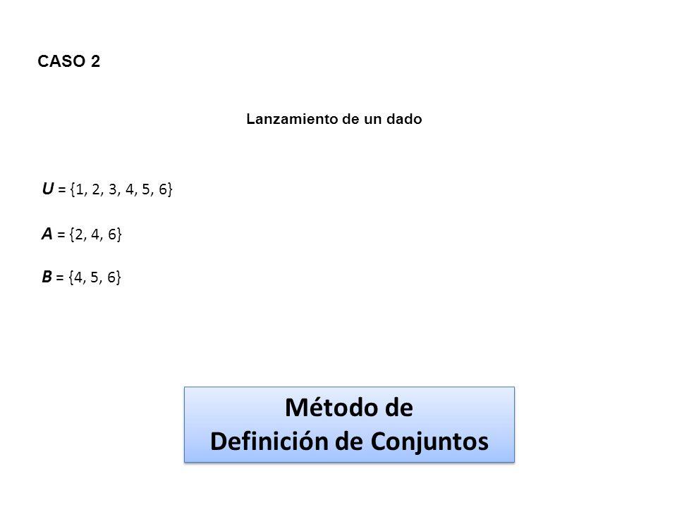 CASO 2 Lanzamiento de un dado U = {1, 2, 3, 4, 5, 6} A = {2, 4, 6} B = {4, 5, 6} Método de Definición de Conjuntos Método de Definición de Conjuntos