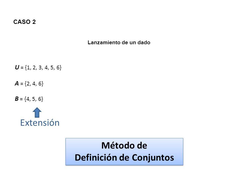 CASO 2 Lanzamiento de un dado U = {1, 2, 3, 4, 5, 6} A = {2, 4, 6} B = {4, 5, 6} Método de Definición de Conjuntos Método de Definición de Conjuntos Extensión