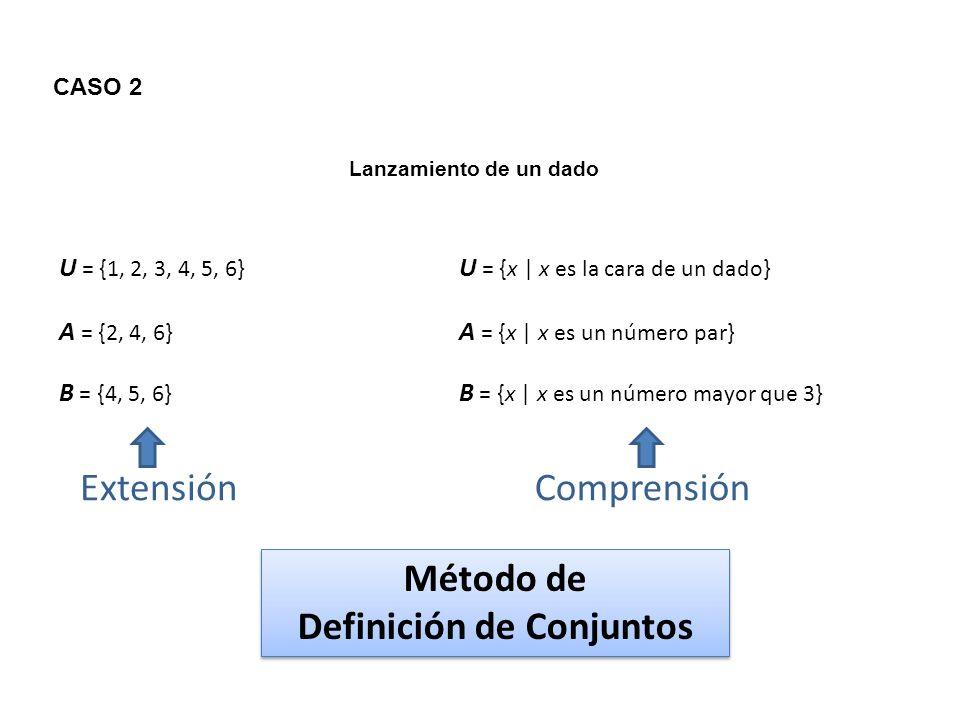 CASO 2 Lanzamiento de un dado U = {1, 2, 3, 4, 5, 6} A = {2, 4, 6} B = {4, 5, 6} Método de Definición de Conjuntos Método de Definición de Conjuntos Extensión U = {x | x es la cara de un dado} A = {x | x es un número par} B = {x | x es un número mayor que 3} Comprensión