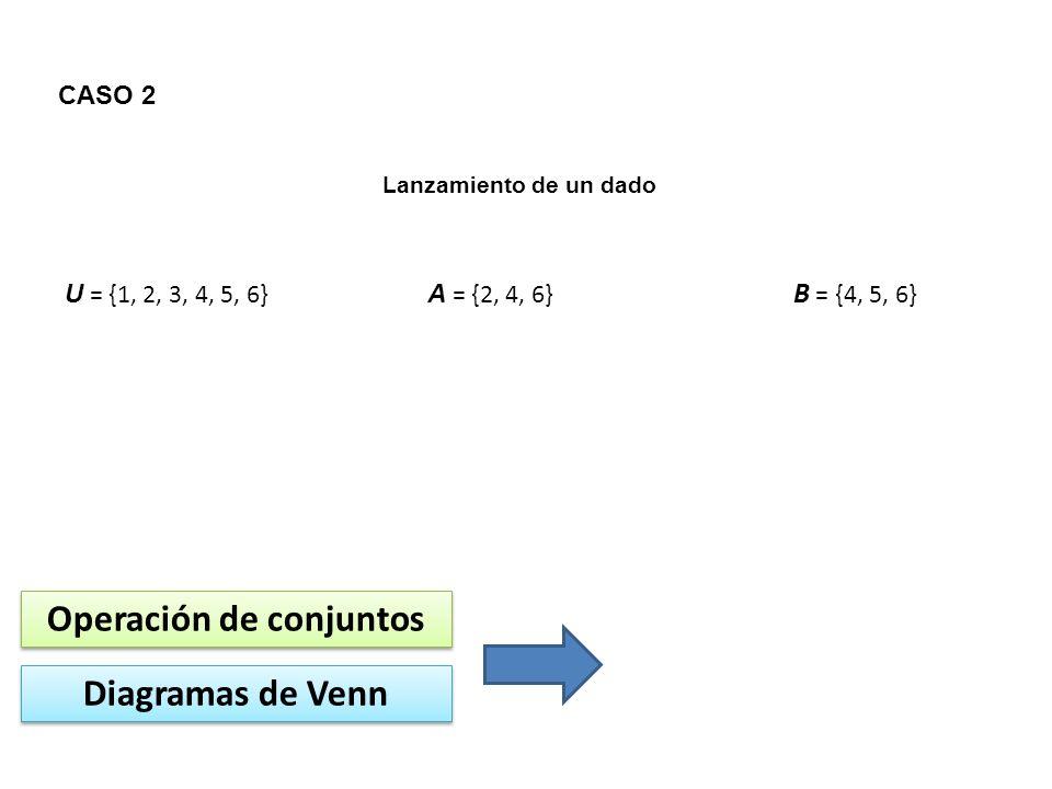 CASO 2 Lanzamiento de un dado U = {1, 2, 3, 4, 5, 6} A = {2, 4, 6} B = {4, 5, 6} Operación de conjuntos Diagramas de Venn