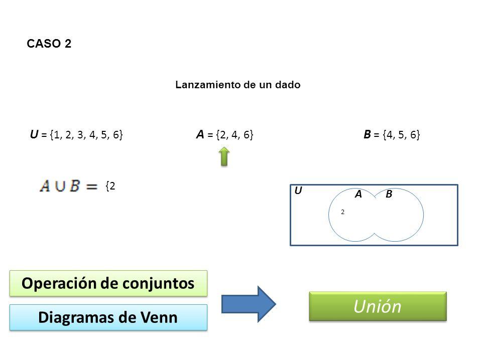 CASO 2 Lanzamiento de un dado U = {1, 2, 3, 4, 5, 6} A = {2, 4, 6} B = {4, 5, 6} Operación de conjuntos Unión Diagramas de Venn AB U {2 2