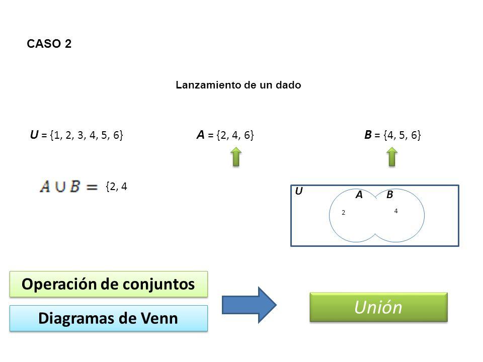 CASO 2 Lanzamiento de un dado U = {1, 2, 3, 4, 5, 6} A = {2, 4, 6} B = {4, 5, 6} Operación de conjuntos Unión Diagramas de Venn AB U {2, 4 2 4