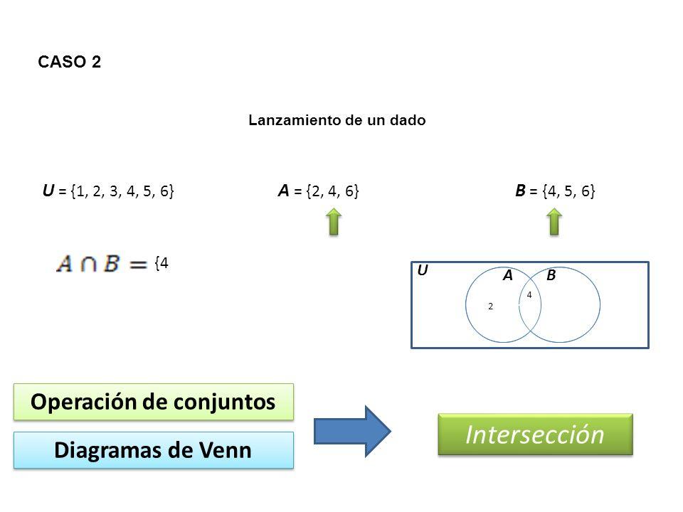 CASO 2 Lanzamiento de un dado U = {1, 2, 3, 4, 5, 6} A = {2, 4, 6} B = {4, 5, 6} Operación de conjuntos Intersección Diagramas de Venn AB U {4 4 2