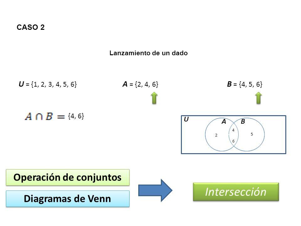 CASO 2 Lanzamiento de un dado U = {1, 2, 3, 4, 5, 6} A = {2, 4, 6} B = {4, 5, 6} Operación de conjuntos Intersección Diagramas de Venn AB U {4, 6} 4646 2 5