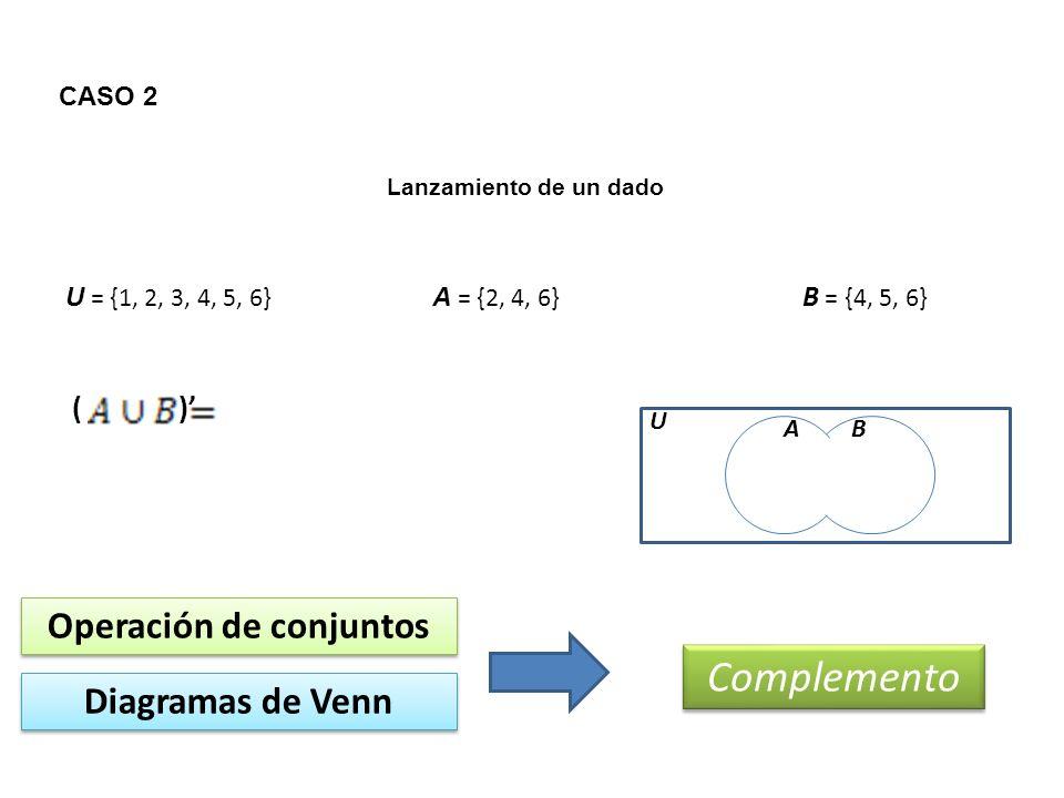 CASO 2 Lanzamiento de un dado U = {1, 2, 3, 4, 5, 6} A = {2, 4, 6} B = {4, 5, 6} Operación de conjuntos Complemento Diagramas de Venn AB U ()