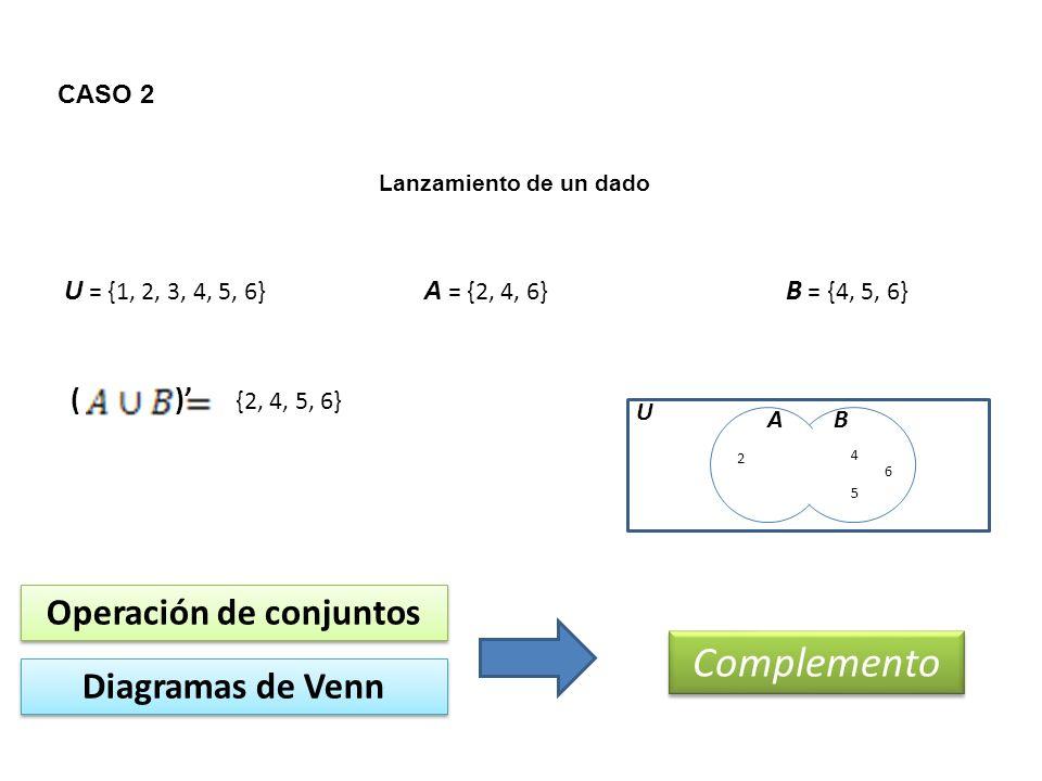 CASO 2 Lanzamiento de un dado U = {1, 2, 3, 4, 5, 6} A = {2, 4, 6} B = {4, 5, 6} Operación de conjuntos Complemento Diagramas de Venn AB U () {2, 4, 5, 6} 2 4545 6