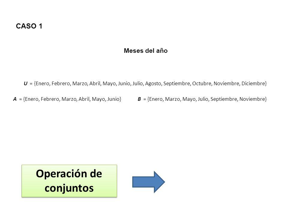 CASO 2 Lanzamiento de un dado U = {1, 2, 3, 4, 5, 6} A = {2, 4, 6} B = {4, 5, 6} Operación de conjuntos Unión Diagramas de Venn AB U