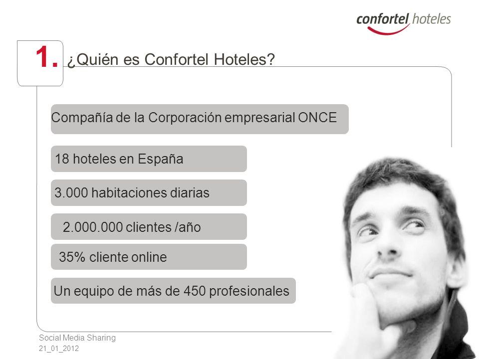 Social Media Sharing 21_01_2012 1. ¿Quién es Confortel Hoteles? 18 hoteles en España Compañía de la Corporación empresarial ONCE Un equipo de más de 4