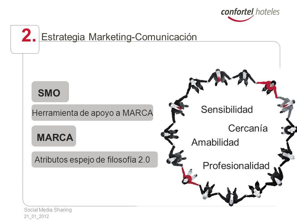 Social Media Sharing 21_01_2012 2. Estrategia Marketing-Comunicación Herramienta de apoyo a MARCA SMO MARCA Atributos espejo de filosofía 2.0 Sensibil