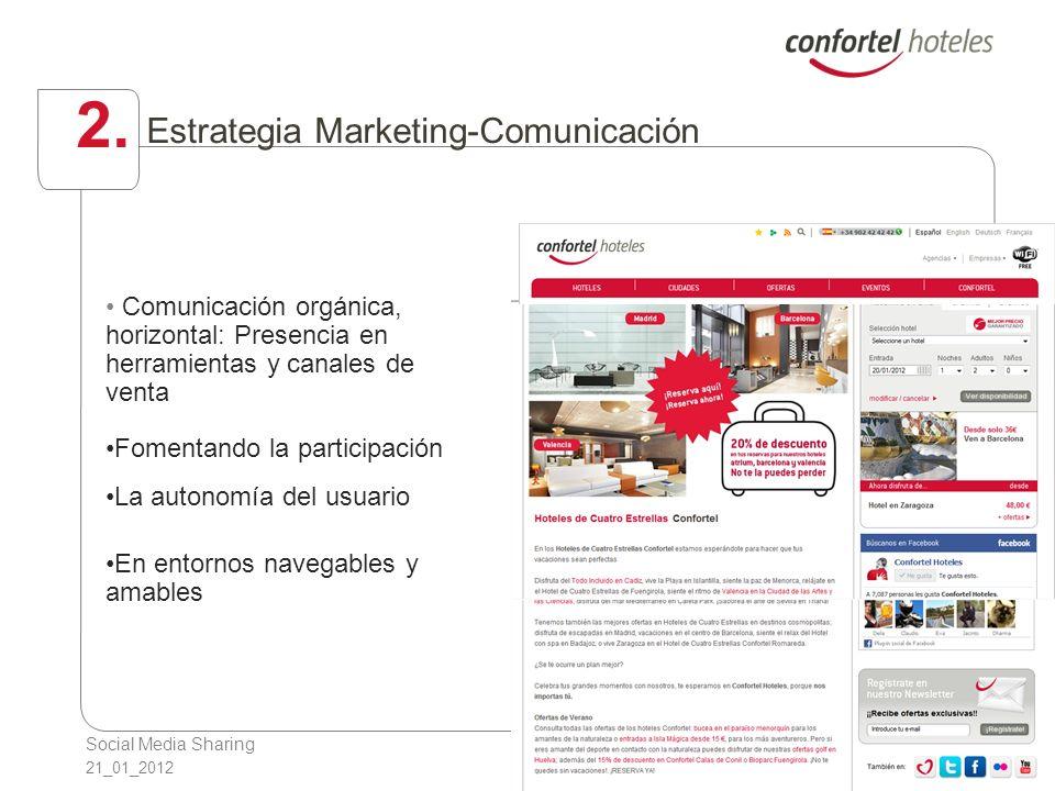 Social Media Sharing 21_01_2012 Comunicación orgánica, horizontal: Presencia en herramientas y canales de venta Fomentando la participación La autonom