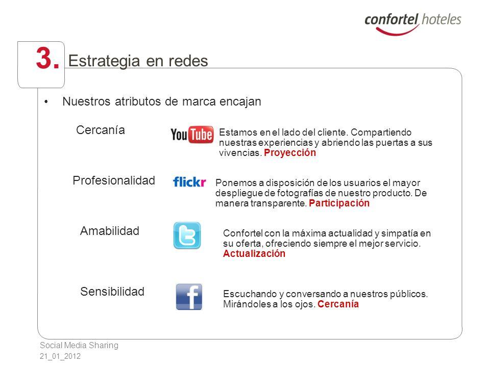 Social Media Sharing 21_01_2012 Evolución : Enero 2011 802 fans, seguidores 301 seguidores Siguiendo 56 58 subidas 4 subida 3.
