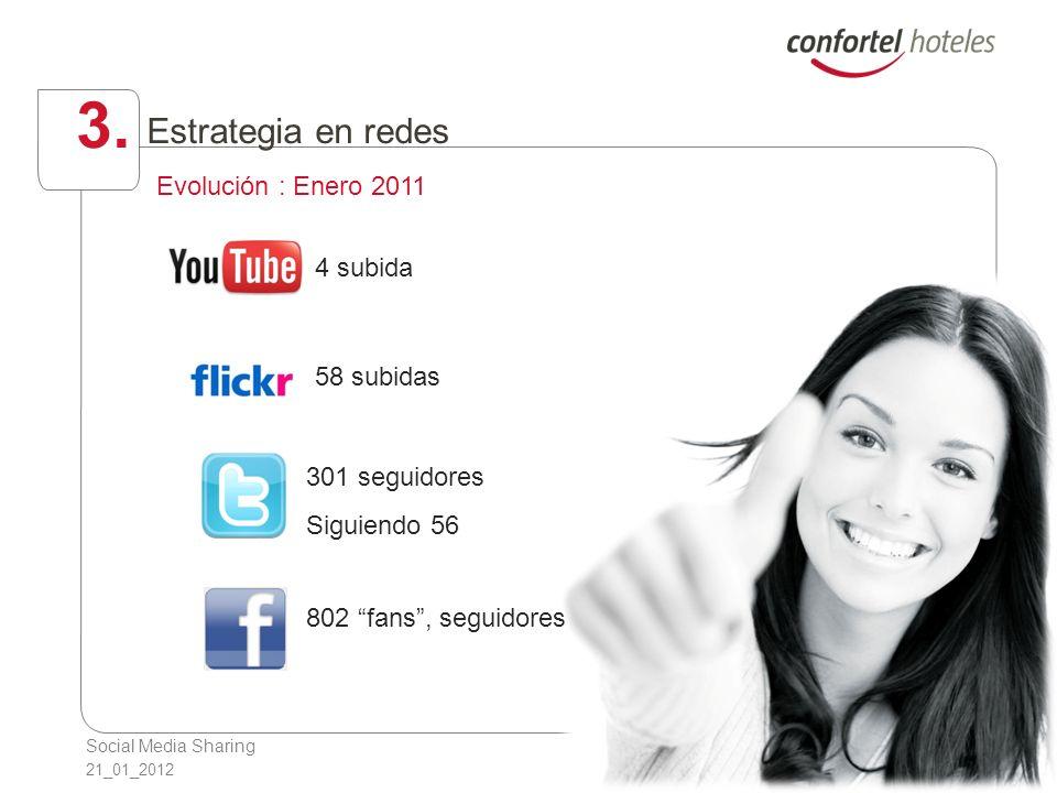 Social Media Sharing 21_01_2012 Evolución : Enero 2011 802 fans, seguidores 301 seguidores Siguiendo 56 58 subidas 4 subida 3. Estrategia en redes