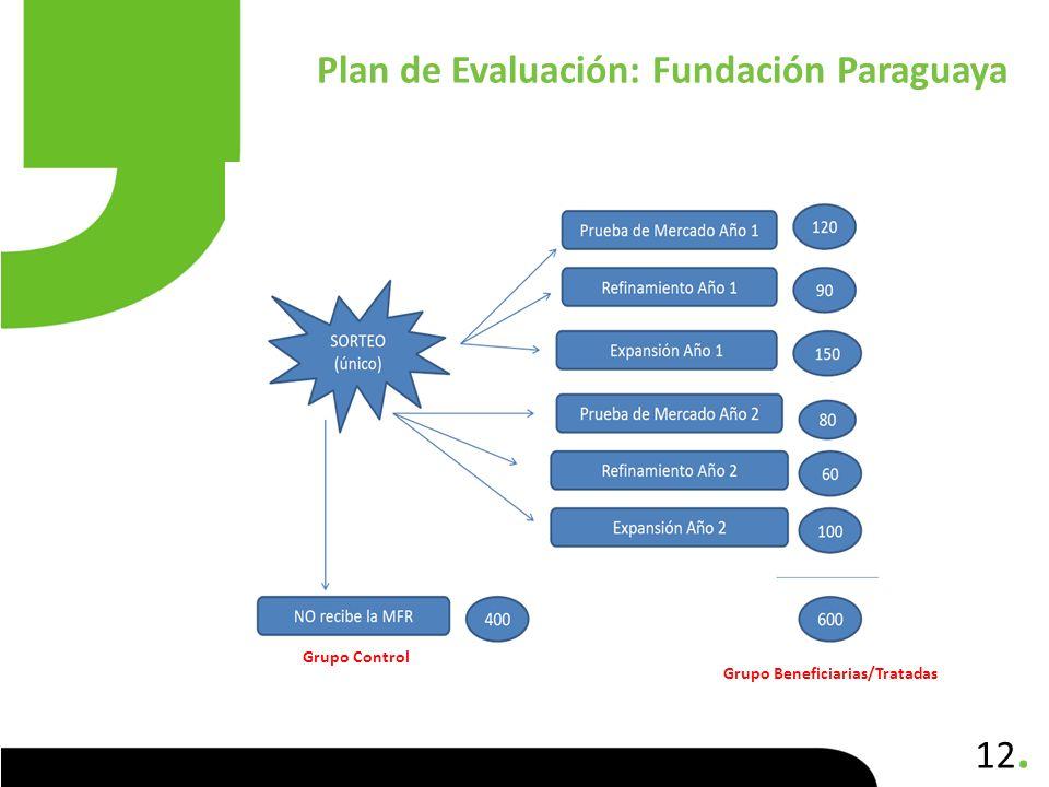12. Plan de Evaluación: Fundación Paraguaya Grupo Control Grupo Beneficiarias/Tratadas