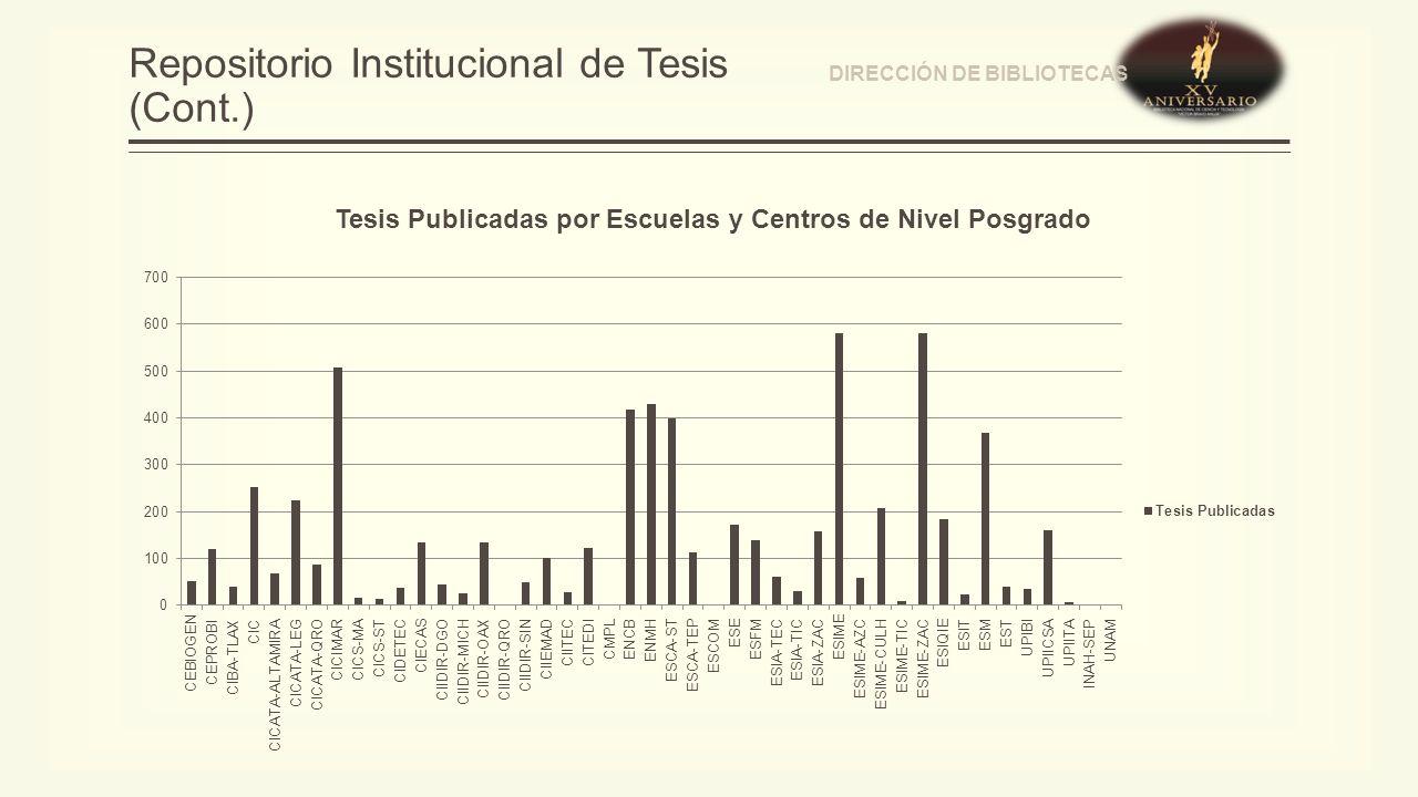 Repositorio Institucional de Tesis (Cont.) Tesis Publicadas por Escuelas y Centros de Nivel Posgrado DIRECCIÓN DE BIBLIOTECAS
