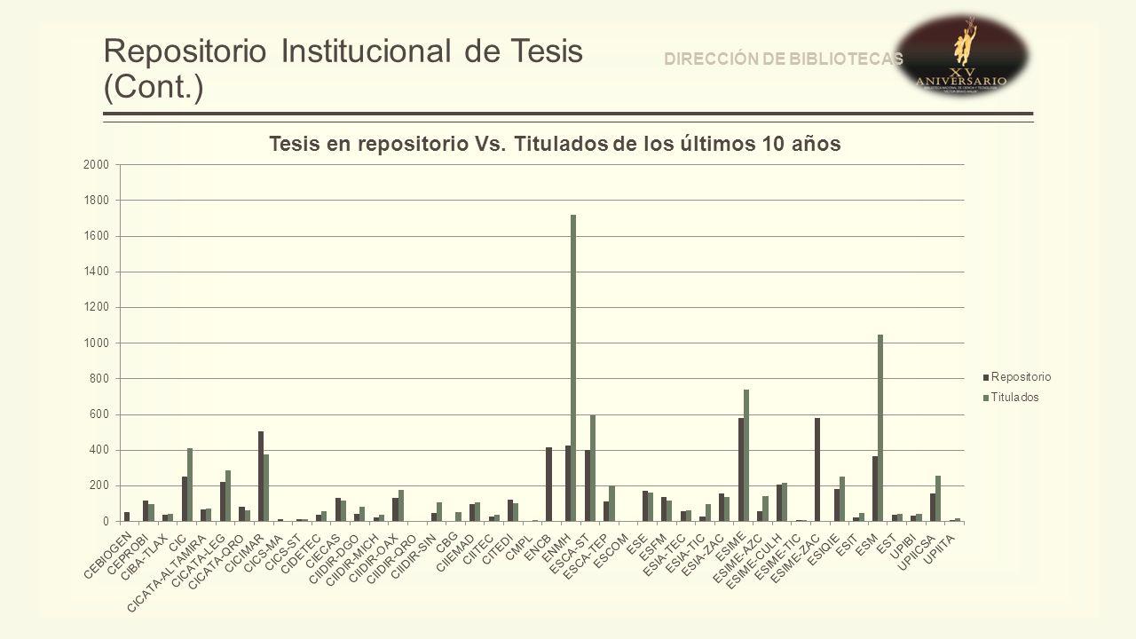 Repositorio Institucional de Tesis (Cont.) Tesis en repositorio Vs.