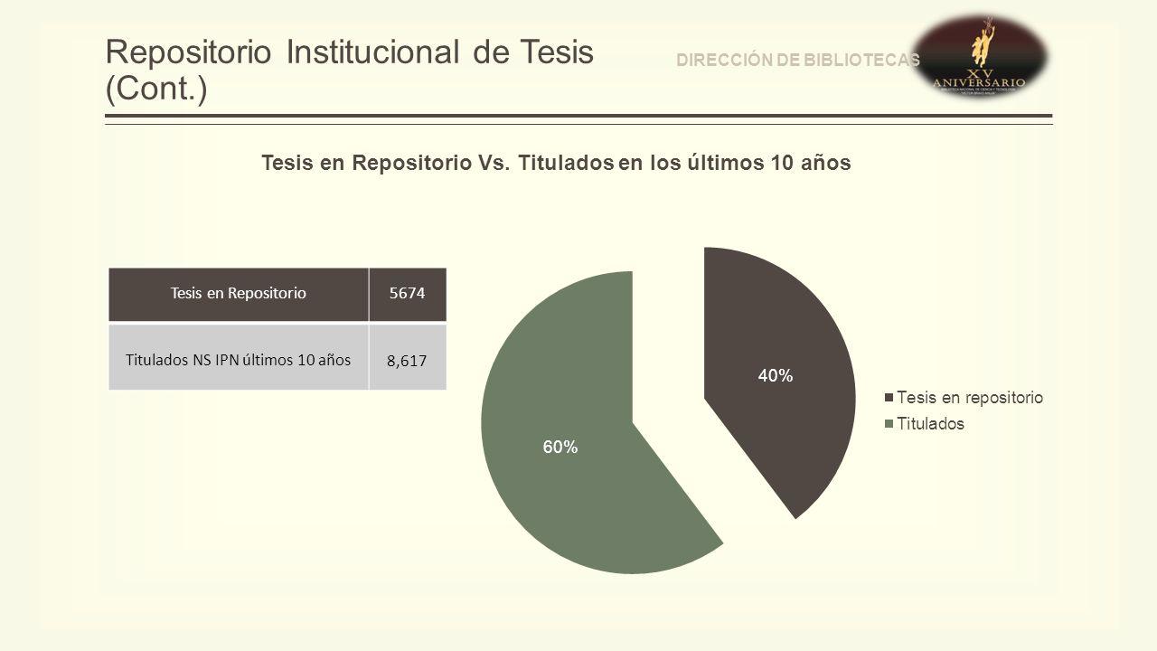 Repositorio Institucional de Tesis (Cont.) DIRECCIÓN DE BIBLIOTECAS Tesis en Repositorio Vs.