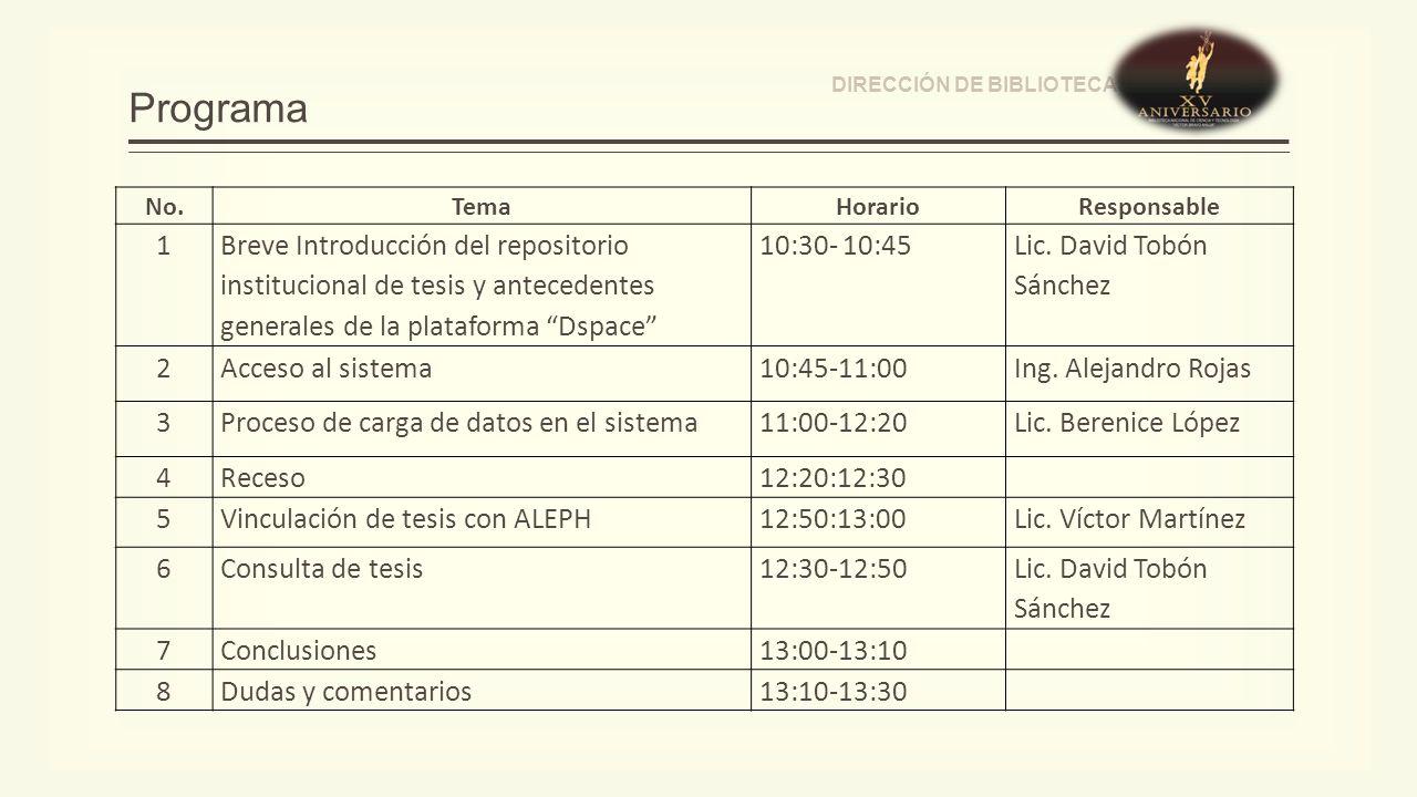 Programa No.TemaHorarioResponsable 1 Breve Introducción del repositorio institucional de tesis y antecedentes generales de la plataforma Dspace 10:30- 10:45 Lic.