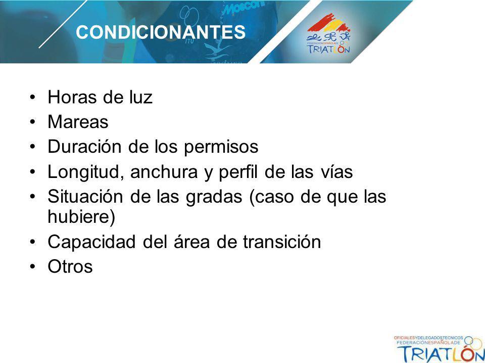 Horas de luz Mareas Duración de los permisos Longitud, anchura y perfil de las vías Situación de las gradas (caso de que las hubiere) Capacidad del área de transición Otros CONDICIONANTES