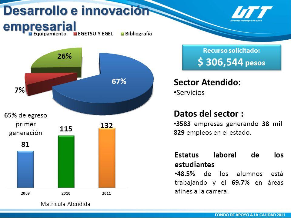 FONDO DE APOYO A LA CALIDAD 2011 Matrícula Atendida Sector Atendido: Servicios Datos del sector : 3583 empresas generando 38 mil 829 empleos en el estado.