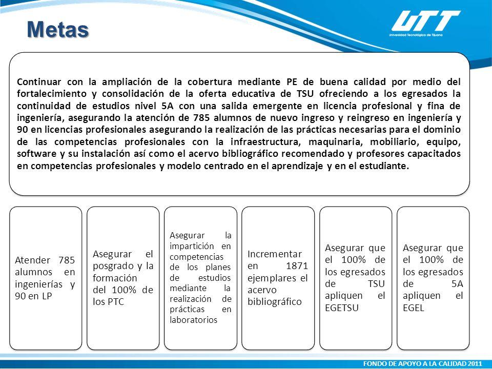 FONDO DE APOYO A LA CALIDAD 2011 BienesCantidad Costo Unitario Costo Total APLICACIÓN DE EGETSU MECATRÓNICA 5820011,600 TECNOLOGÍA AMBIENTAL 352007,000 TECNOLOGÍAS DE LA INFORMACIÓN Y COMUNICACIÓN 6620013,200 ELECTROMECÁNICA INDUSTRIAL 6220012,400 PROCESOS Y OPERACIONES INDUSTRIALES 5320010,600 DESARRROLLO E INNOVACIÓN EMPRESARIAL 6020012,000 FINANCIERA Y FISCAL 15420010,800 APLICACIÓN DE EGEL MECATRÓNICA 312006,200 TECNOLOGÍA AMBIENTAL 352007,000 TECNOLOGÍAS DE LA INFORMACIÓN Y COMUNICACIÓN 7620015,200 ELECTROMECÁNICA INDUSTRIAL 412008,200 PROCESOS Y OPERACIONES INDUSTRIALES 6720013,400 DESARRROLLO E INNOVACIÓN EMPRESARIAL 5320010,600 FINANCIERA Y FISCAL 512006,200 EGETSU-EGEL