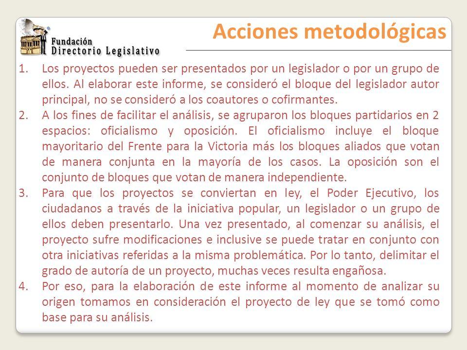 Acciones metodológicas 1.Los proyectos pueden ser presentados por un legislador o por un grupo de ellos. Al elaborar este informe, se consideró el blo