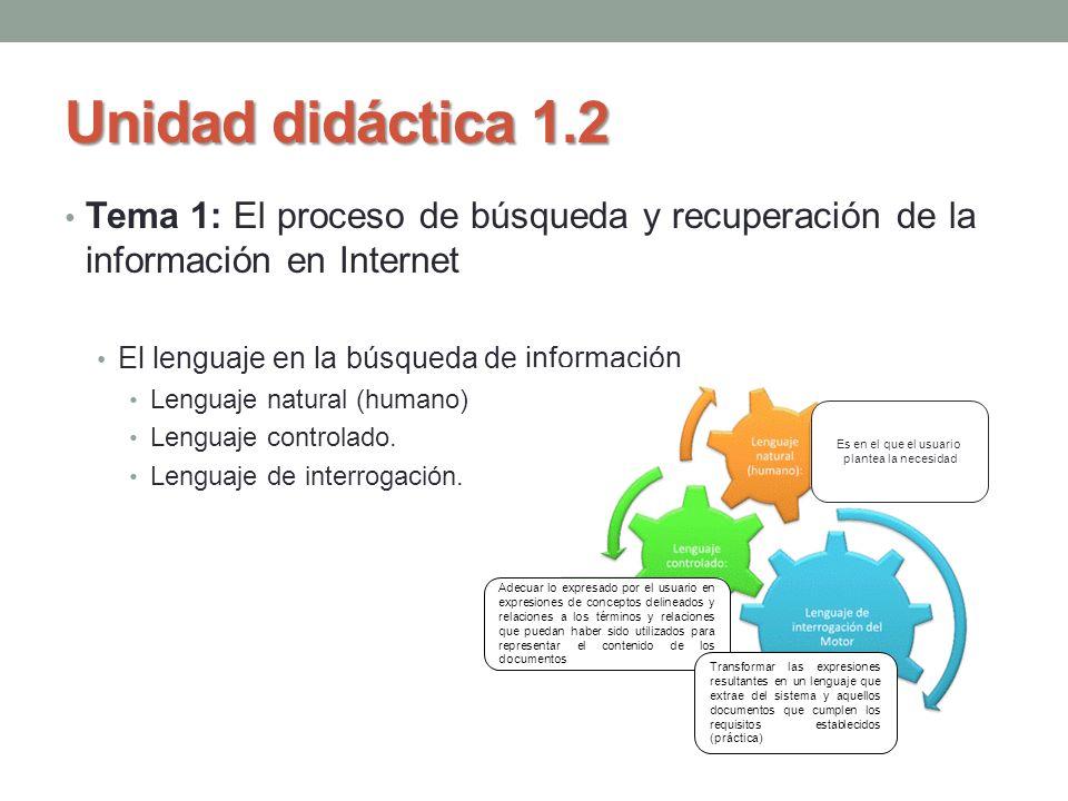 Unidad didáctica 1.2 Tema 1: El proceso de búsqueda y recuperación de la información en Internet El lenguaje en la búsqueda de información Lenguaje natural (humano) Lenguaje controlado.