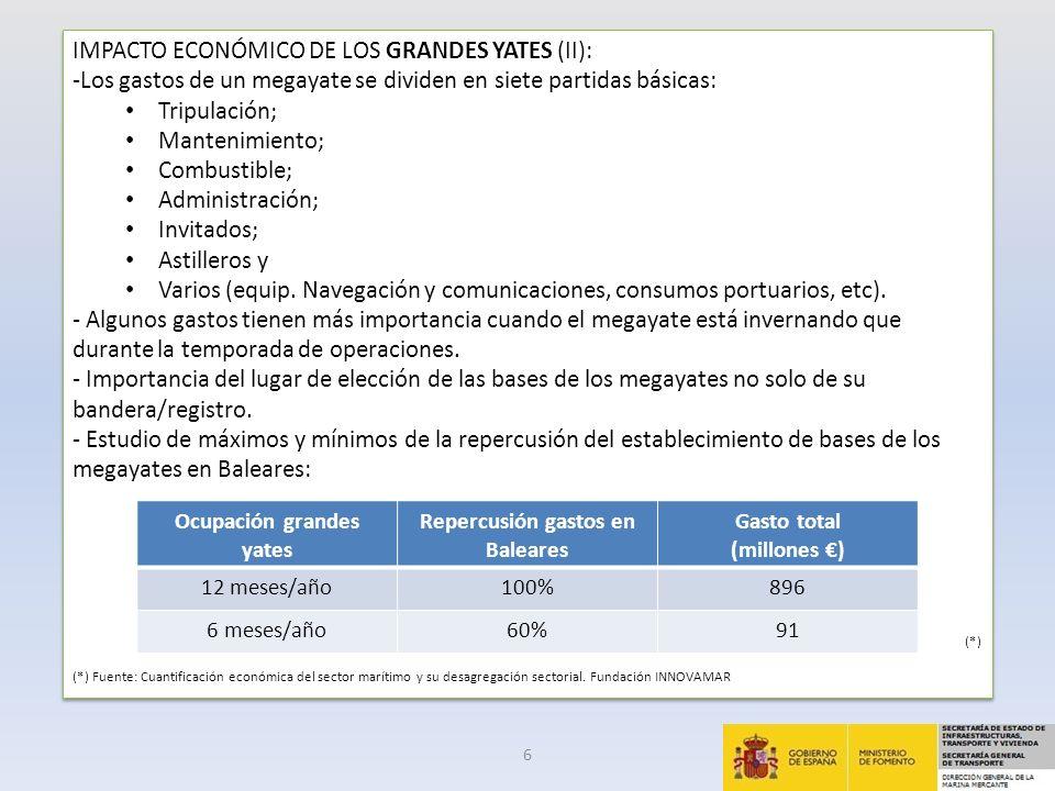¿Qué medidas ha tomado la Administración Marítima Española sobre la náutica de recreo.