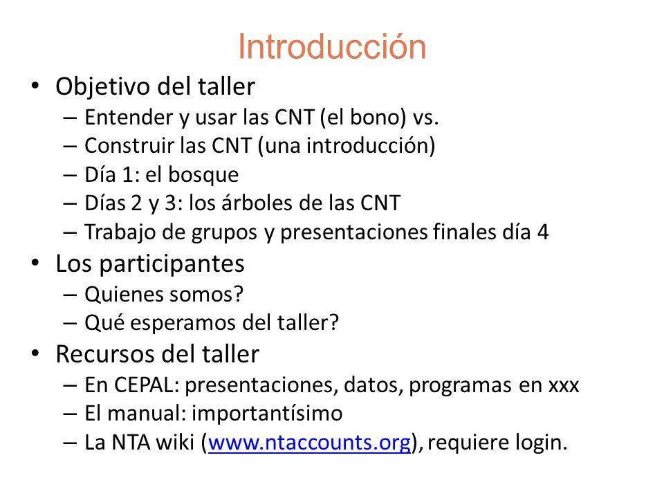 Introducción Objetivo del taller – Entender y usar las CNT (el bono) vs.