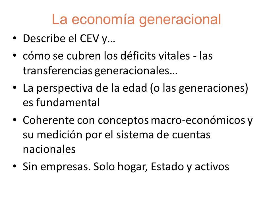 La economía generacional Describe el CEV y… cómo se cubren los déficits vitales - las transferencias generacionales… La perspectiva de la edad (o las generaciones) es fundamental Coherente con conceptos macro-económicos y su medición por el sistema de cuentas nacionales Sin empresas.