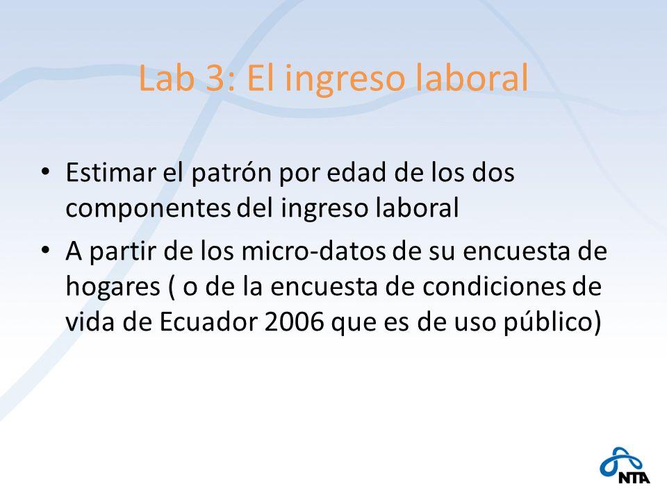 Lab 3: El ingreso laboral Estimar el patrón por edad de los dos componentes del ingreso laboral A partir de los micro-datos de su encuesta de hogares ( o de la encuesta de condiciones de vida de Ecuador 2006 que es de uso público)