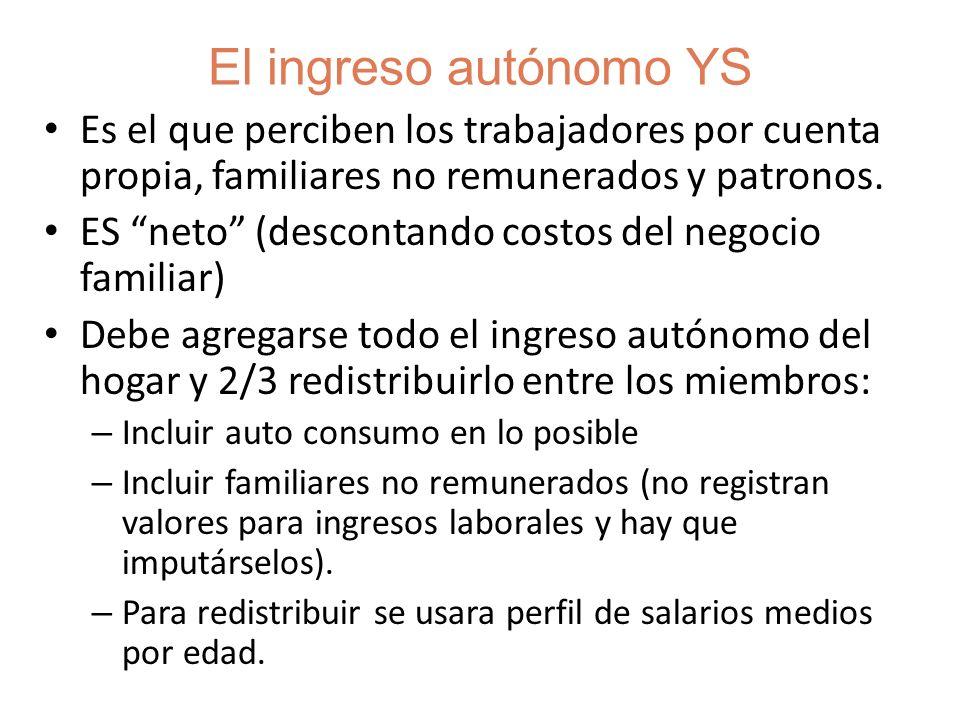 El ingreso autónomo YS Es el que perciben los trabajadores por cuenta propia, familiares no remunerados y patronos.