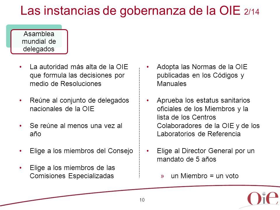 Las instancias de gobernanza de la OIE 2/14 10 La autoridad más alta de la OIE que formula las decisiones por medio de Resoluciones Reúne al conjunto